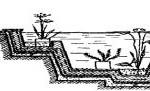 схема устройства водоема с использованием пленки