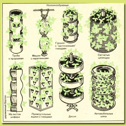 Многоярусные кассеты для выращивания земляники