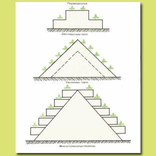 Многоярусная пирамида для выращивания земляники